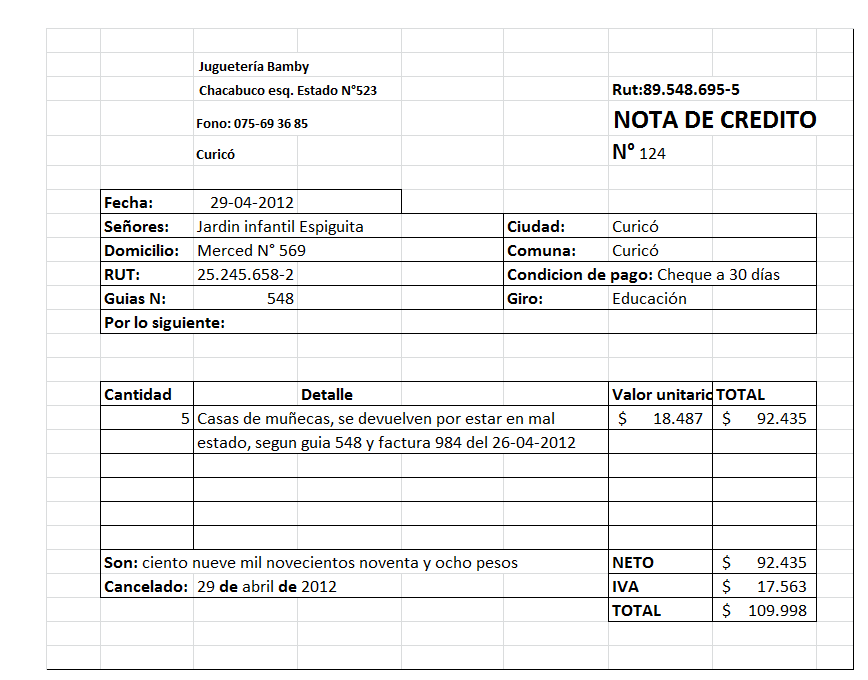 Ejemplo de nota de crédito